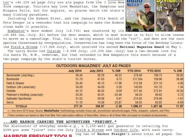 The Advertising Bait Is Plentiful In The Outdoors Magazines' Fishin' Hole